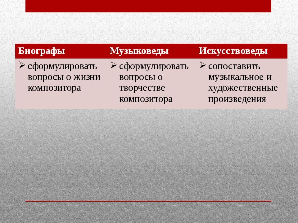 Биографы Музыковеды Искусствоведы сформулировать вопросы о жизни композитора...