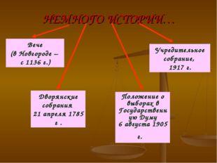 НЕМНОГО ИСТОРИИ… Дворянские собрания 21 апреля 1785 г . Вече (в Новгороде – с