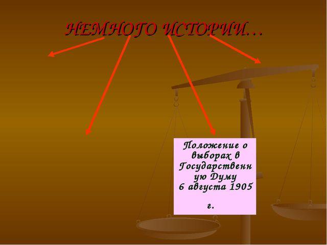 НЕМНОГО ИСТОРИИ… Положение о выборах в Государственную Думу 6 августа 1905 г.