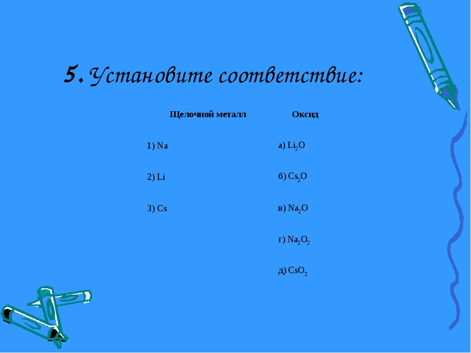 5. Установите соответствие:
