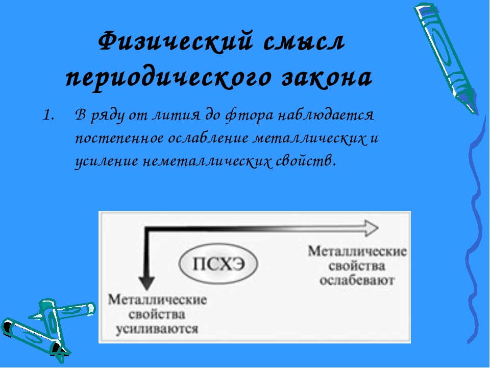 Физический смысл периодического закона В ряду от лития до фтора наблюдается п...