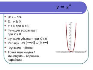 D: x – л.ч. Е: Y = 0 при X = 0 Функция возрастает при X ≥ 0 Функция убывает