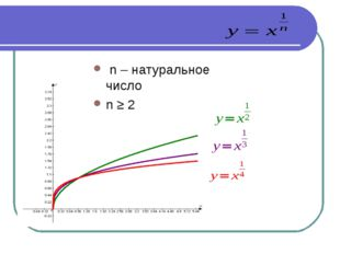 n – натуральное число n ≥ 2