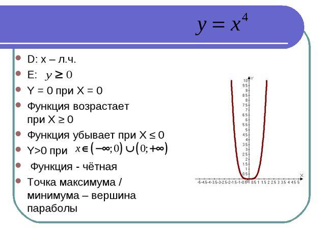 D: x – л.ч. Е: Y = 0 при X = 0 Функция возрастает при X ≥ 0 Функция убывает...