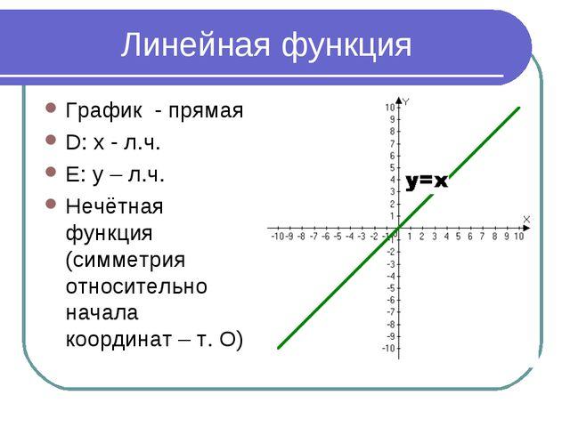 Линейная функция График - прямая D: x - л.ч. E: y – л.ч. Нечётная функция (с...