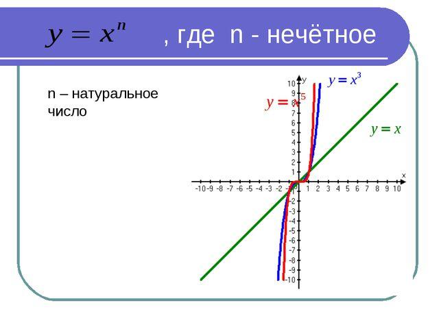 , где n - нечётное n – натуральное число