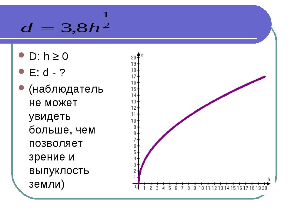 D: h ≥ 0 E: d - ? (наблюдатель не может увидеть больше, чем позволяет зрение...