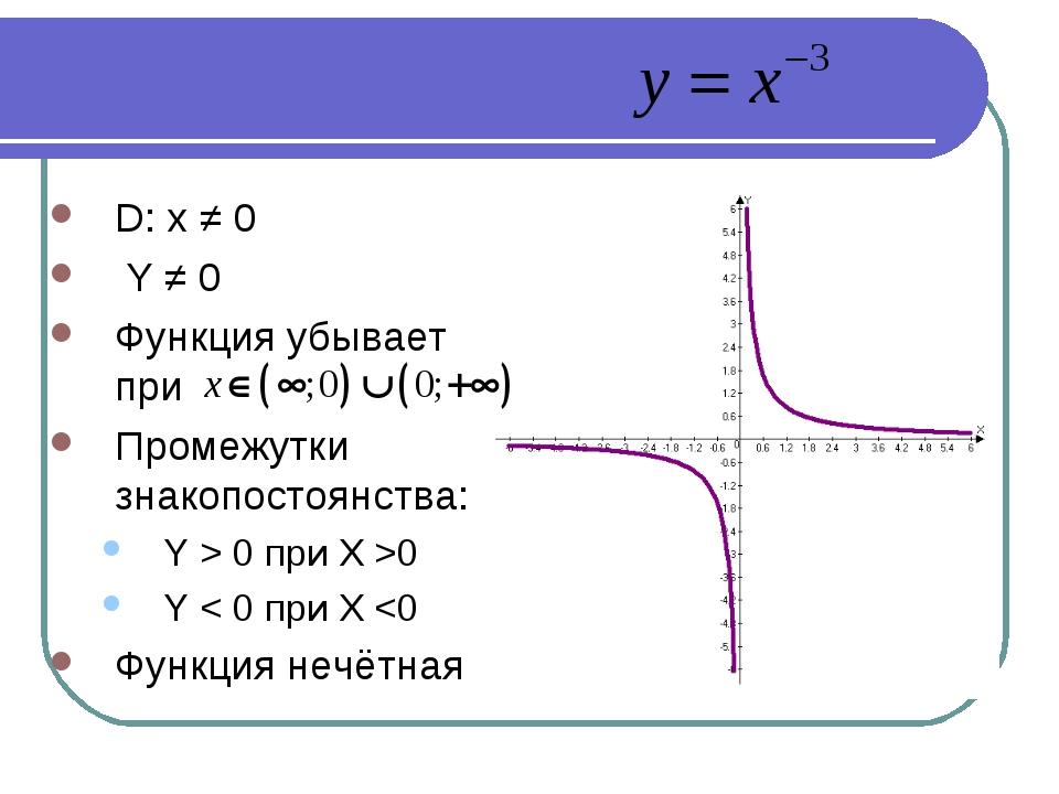 D: x ≠ 0 Y ≠ 0 Функция убывает при Промежутки знакопостоянства: Y > 0 при X...
