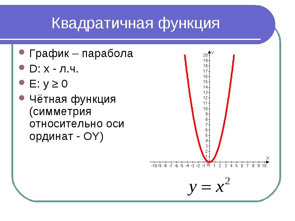 Квадратичная функция График – парабола D: x - л.ч. Е: у ≥ 0 Чётная функция (с...