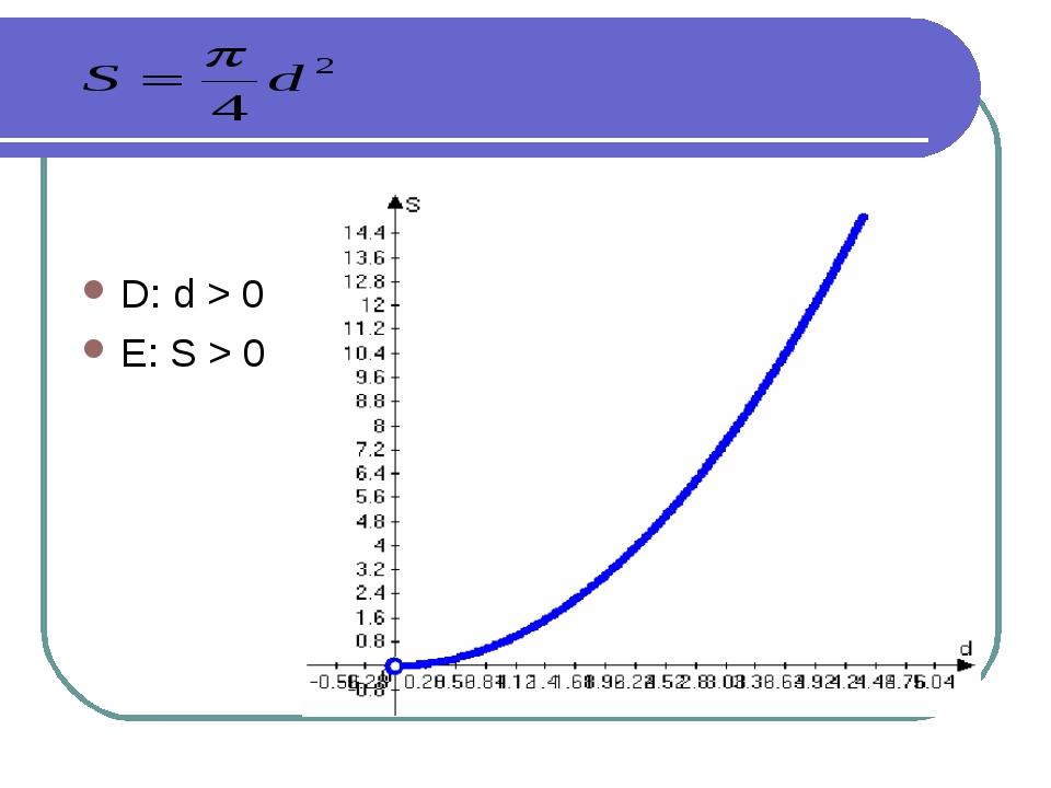 D: d > 0 Е: S > 0