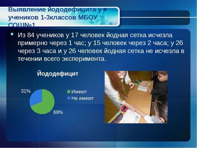 Выявление йододефицита у учеников 1-3классов МБОУ СОШ№1 Из 84 учеников у 17 ч...