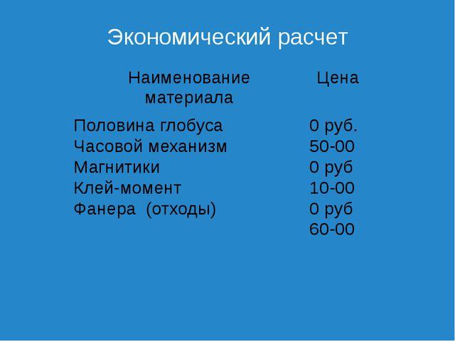 Экономический расчет Наименованиематериала Цена Половина глобуса 0 руб. Часов...