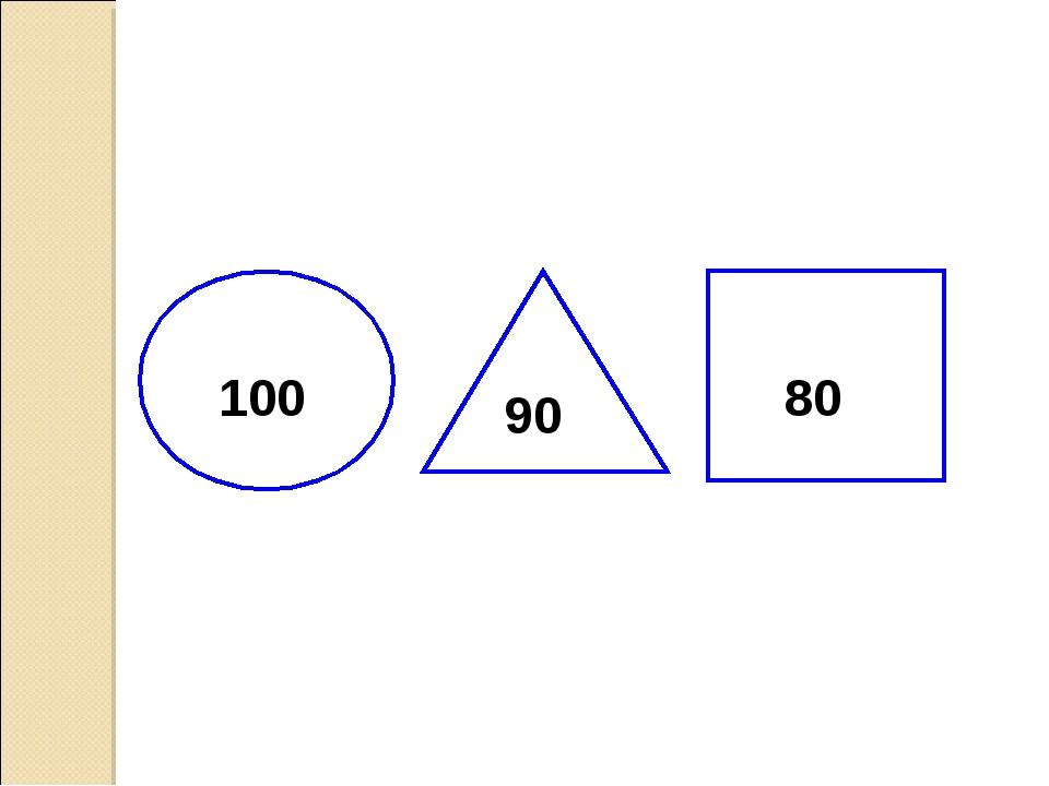 100 90 80