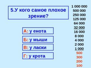 1 000 000 500 000 250 000 125 000 64 000 32 000 16 000 8 000 4 000 2 000 1 00