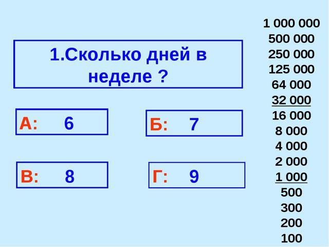 1 000 000 500 000 250 000 125 000 64 000 32 000 16 000 8 000 4 000 2 000 1 00...