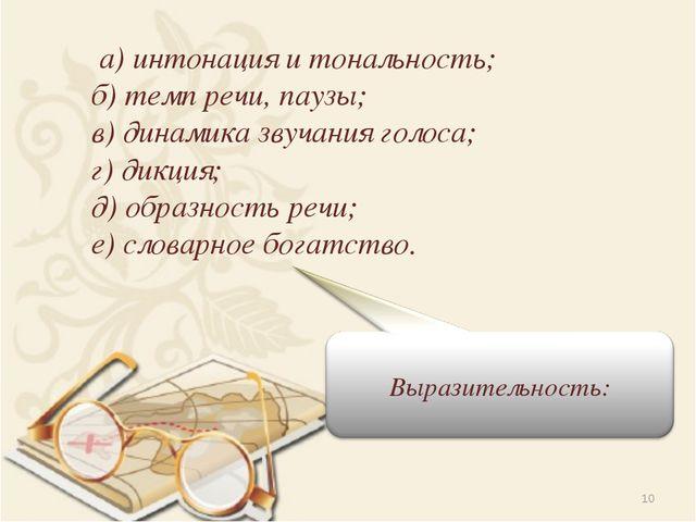 * а) интонация и тональность; б) темп речи, паузы; в) динамика звучания голос...