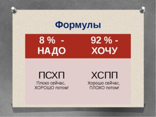 Формулы 8 % - НАДО 92 % - ХОЧУ ПСХП Плохосейчас, ХОРОШО потом! ХСПП Хорошосей