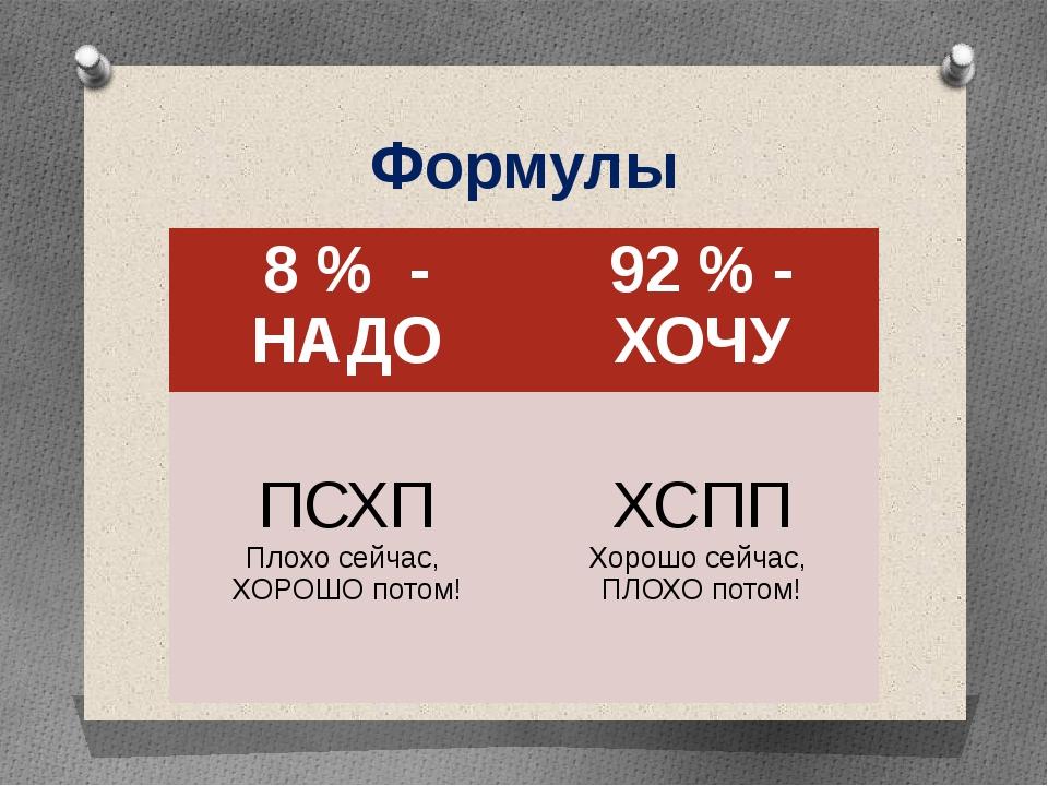 Формулы 8 % - НАДО 92 % - ХОЧУ ПСХП Плохосейчас, ХОРОШО потом! ХСПП Хорошосей...