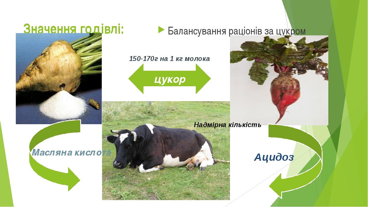 Значення годівлі: Балансування раціонів за цукром цукор 150-170г на 1 кг моло...