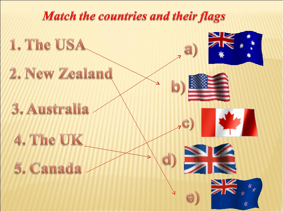 флаги англоязычных стран фото пошаговыми