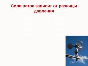 Сила ветра зависит от разницы давления 756мм 760мм 752мм 750мм 748мм 756мм 75