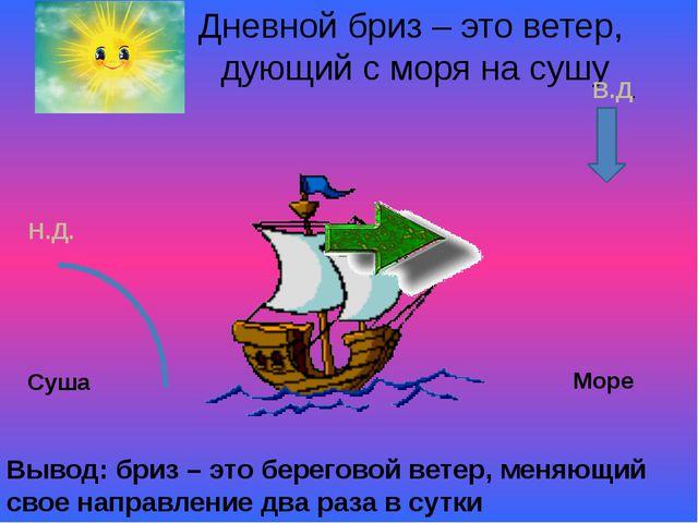 Дневной бриз – это ветер, дующий с моря на сушу Суша Море Н.Д. В.Д. Вывод: бр...