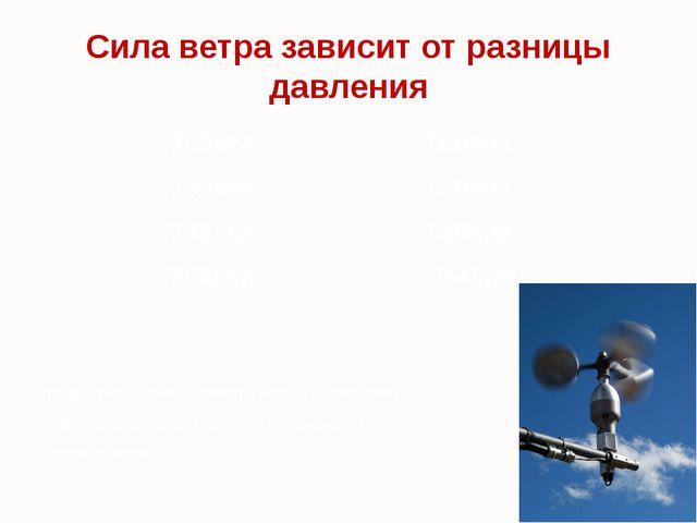 Сила ветра зависит от разницы давления 756мм 760мм 752мм 750мм 748мм 756мм 75...