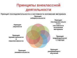 Принципы внеклассной деятельности