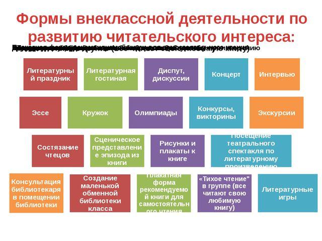 Формы внеклассной деятельности по развитию читательского интереса:
