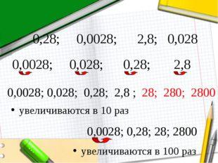 0,28; 0,0028; 2,8; 0,028 0,0028; 0,028; 0,28; 2,8 0,0028; 0,028; 0,28; 2,8 ;