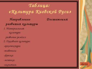 Таблица: «Культура Киевской Руси» Далее Направление развития культуры Достиж