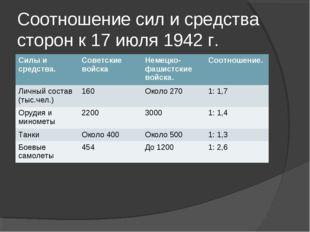 Соотношение сил и средства сторон к 17 июля 1942 г. Силы и средства.Советски