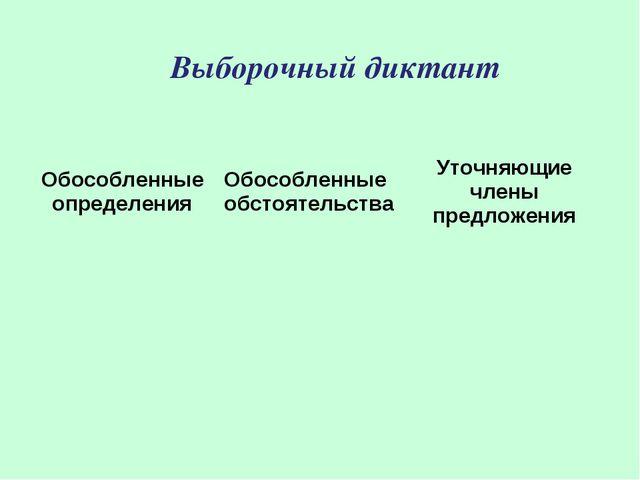 Выборочный диктант Обособленные определенияОбособленные обстоятельстваУточн...