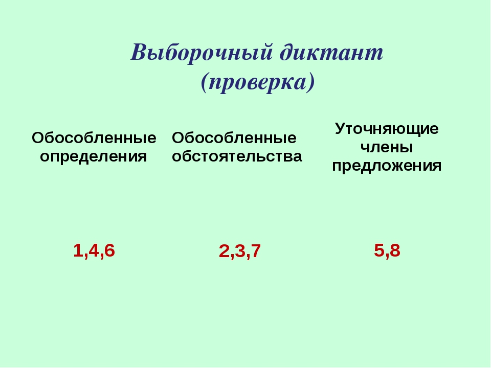 Выборочный диктант (проверка) Обособленные определенияОбособленные обстоятел...