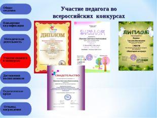 Общие сведения Участие педагога в конкурсах Повышение квалификации Методическ