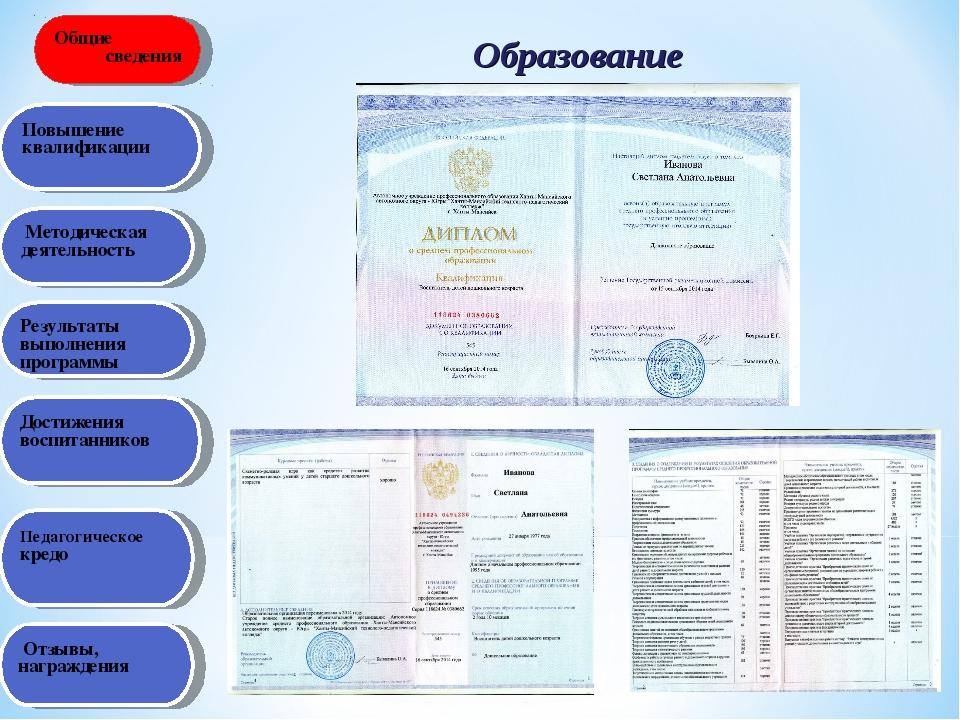 Общие сведения Повышение квалификации Методическая деятельность Достижения во...