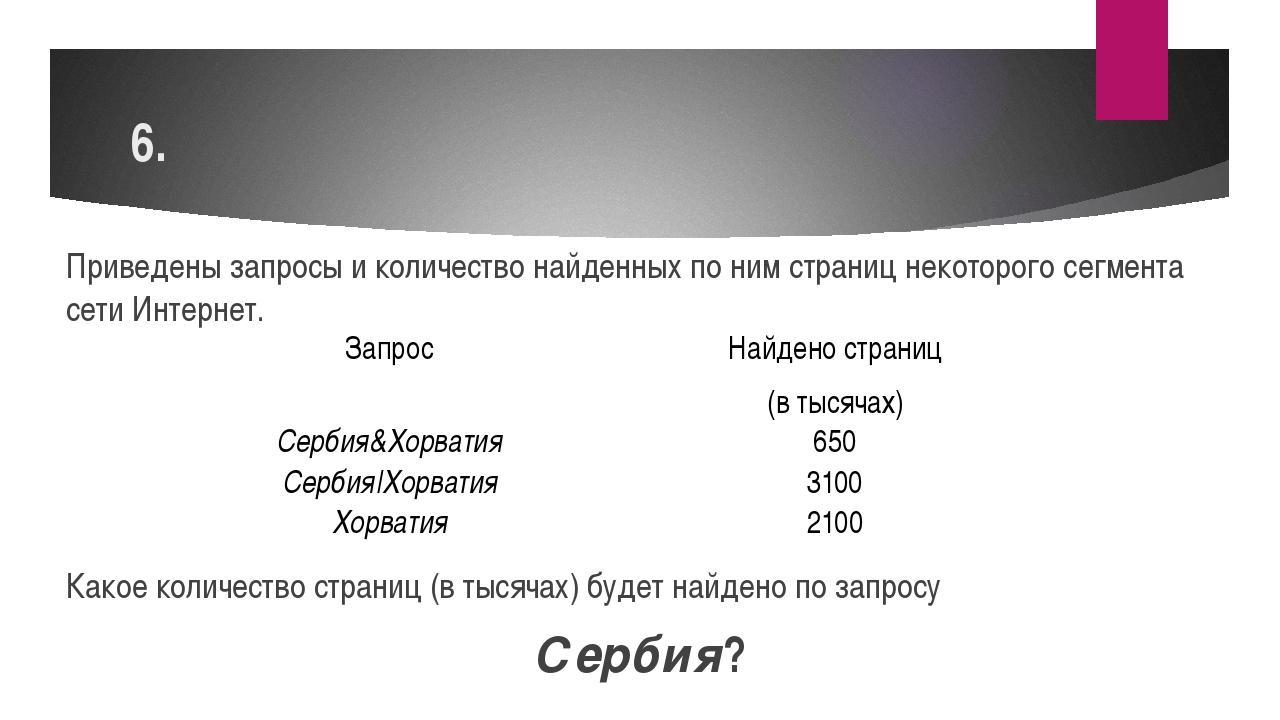 6. Приведены запросы и количество найденных по ним страниц некоторого сегмент...