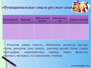 «Функциональные стили русского языка» Разговорный Художественный Публицистиче