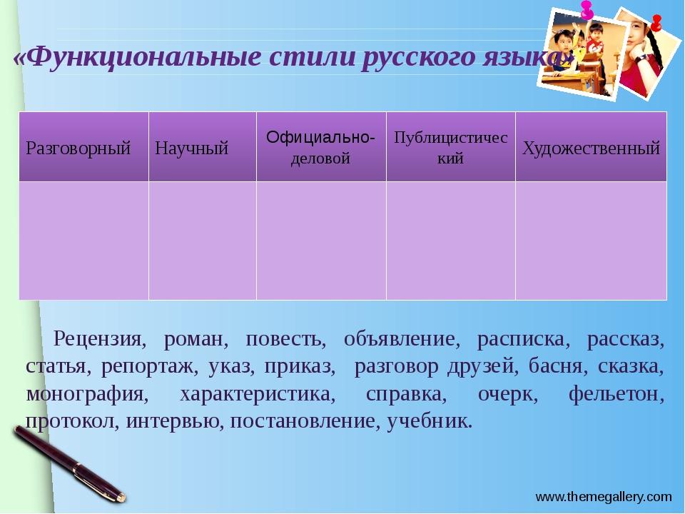 «Функциональные стили русского языка» Разговорный Художественный Публицистиче...