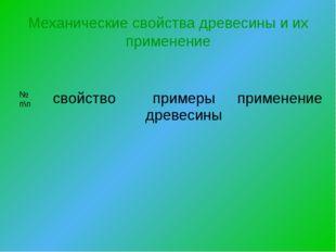Механические свойства древесины и их применение № п\псвойствопримеры древе