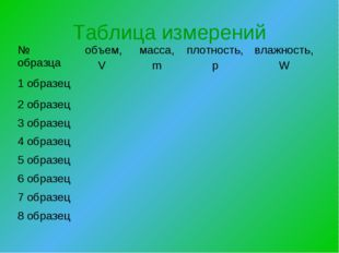 Таблица измерений № образцаобъем, V масса, mплотность, рвлажность, W 1 об