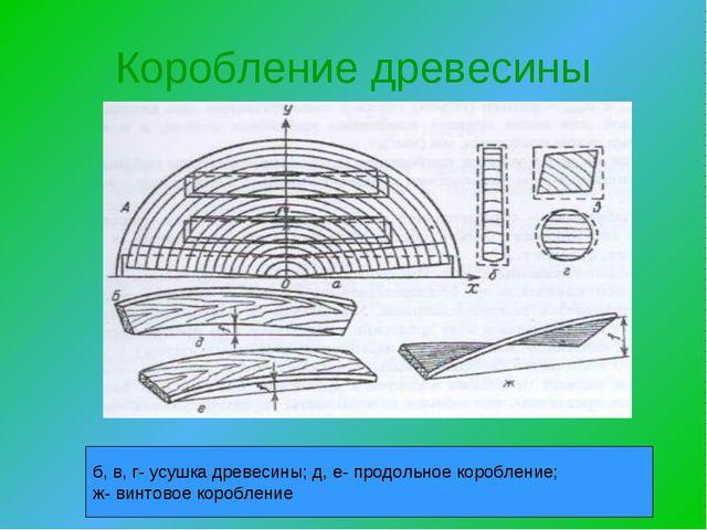 Коробление древесины б, в, г- усушка древесины; д, е- продольное коробление;...