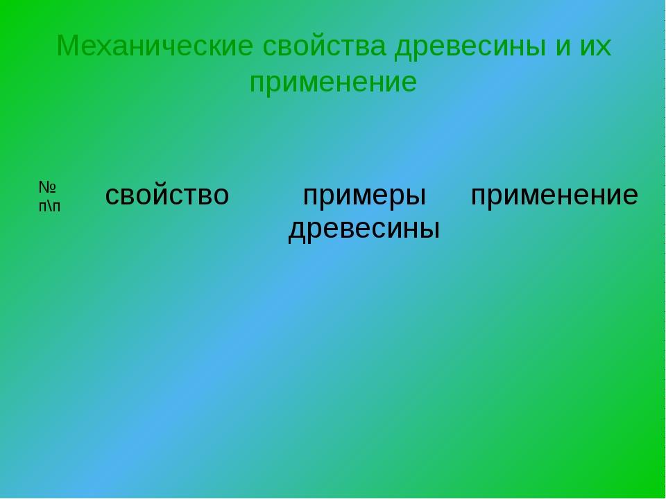 Механические свойства древесины и их применение № п\псвойствопримеры древе...
