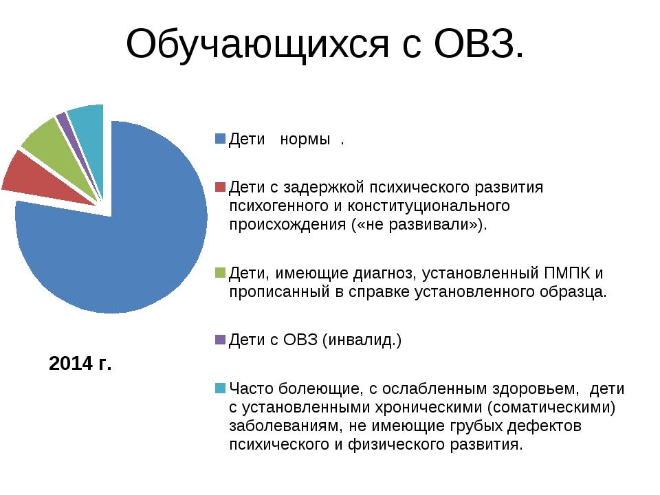 Обучающихся с ОВЗ.