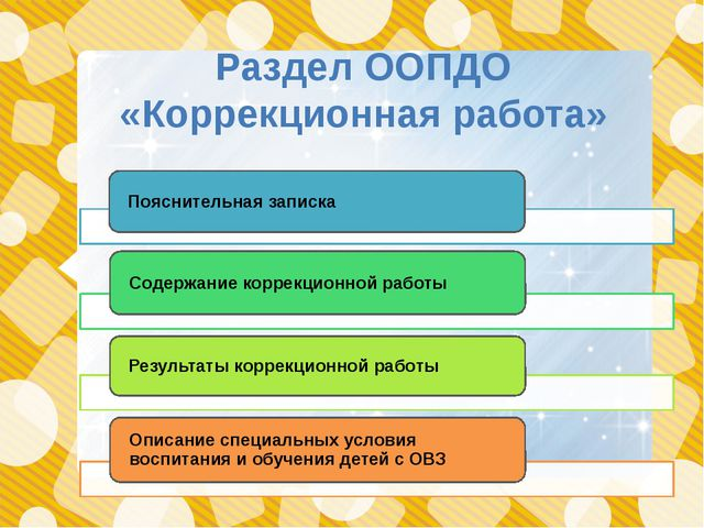 Раздел ООПДО «Коррекционная работа»
