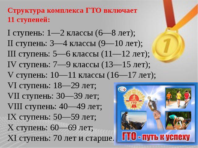 Структура комплекса ГТО включает 11 ступеней: I ступень: 1—2 классы (6—8 лет...