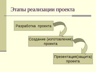 Этапы реализации проекта Разработка проекта Создание (изготовление) проекта П