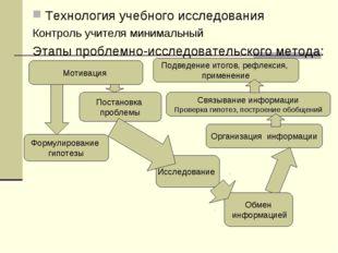 Технология учебного исследования Контроль учителя минимальный Этапы проблемно