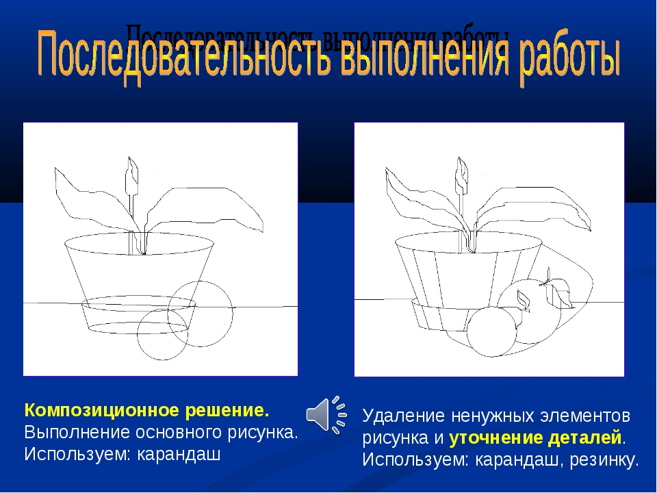 Композиционное решение. Выполнение основного рисунка. Используем: карандаш Уд...