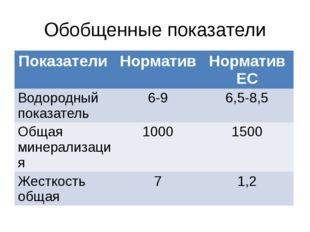 Обобщенные показатели Показатели Норматив Норматив ЕС Водородный показатель 6